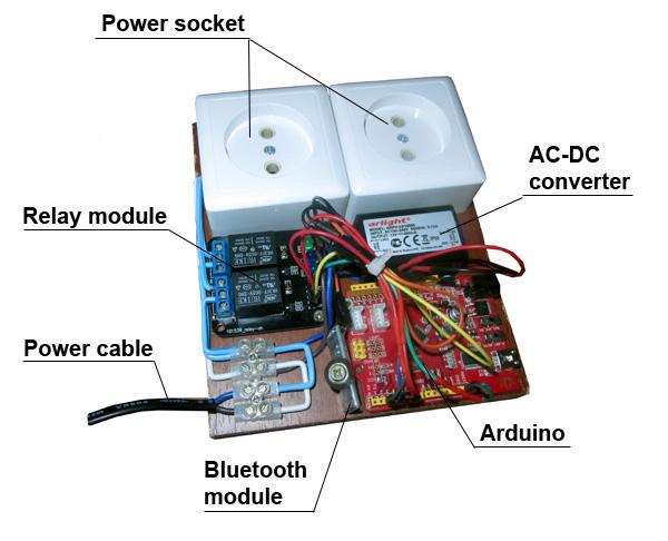 Smart socket layout