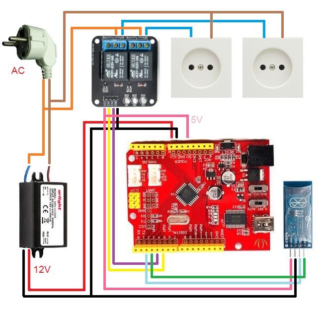 Smart socket scheme