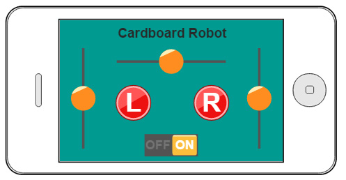 Cardboard robot interface