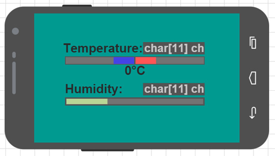Show temperature and humidity from DTH11 to smartphone over Net
