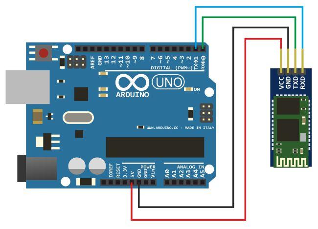 Arduino mega receiving correct data