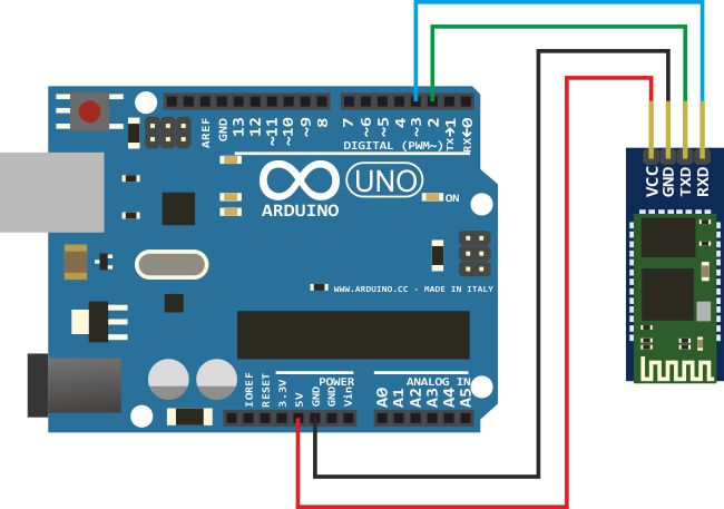 Arduino cd4050be