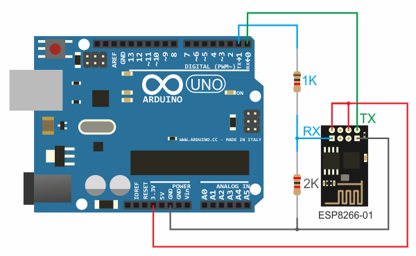 Arduino UNO + ESP8266 through the cloud server