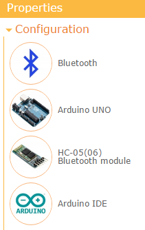 Arduino UNO + Bluetooth HC-05(06)